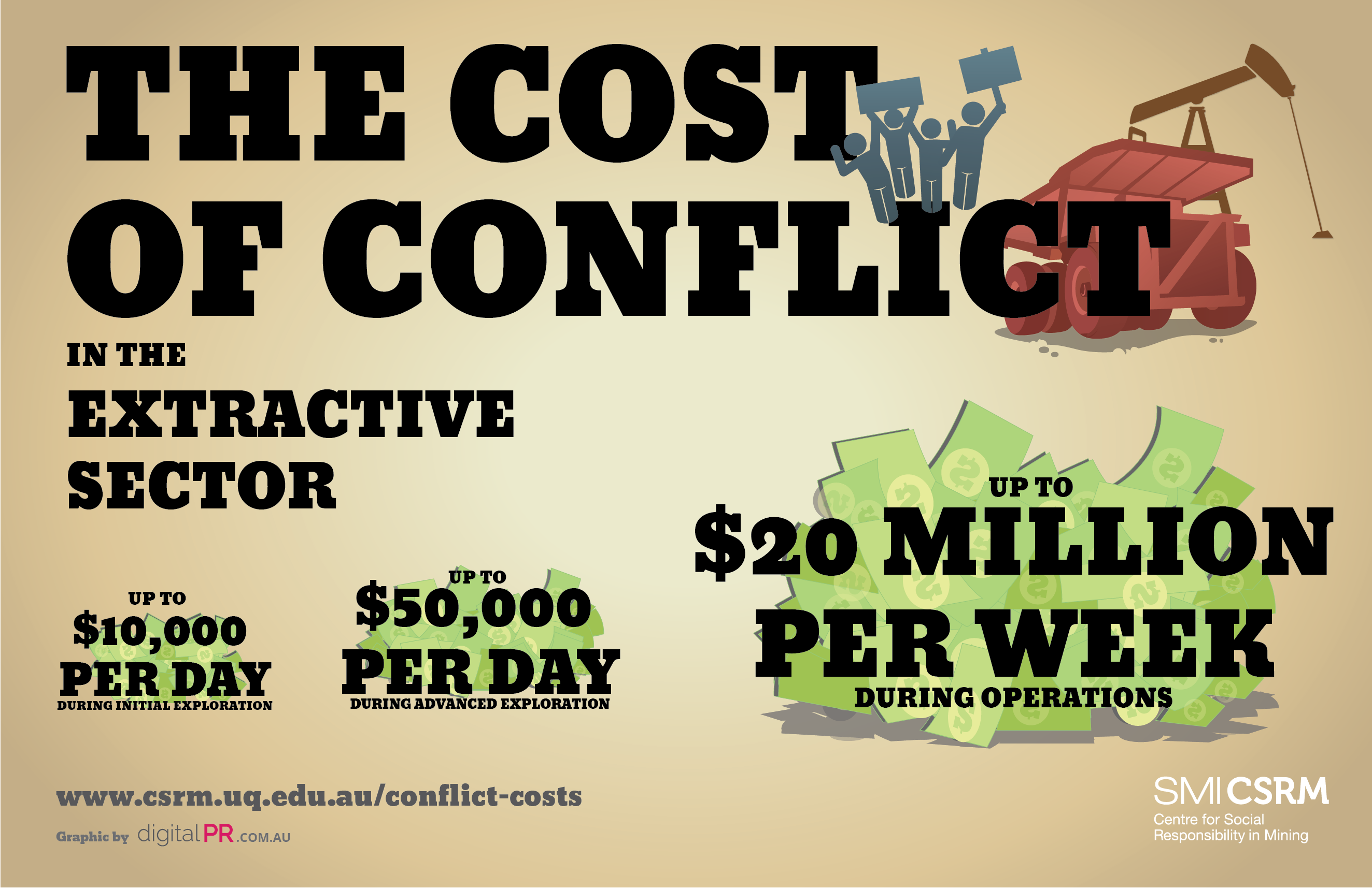 Cost of Conflict Infographic